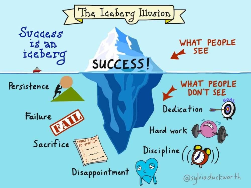 the-iceberg-of-success-1024x768