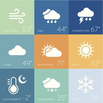 Weather symbol and forecast collection.